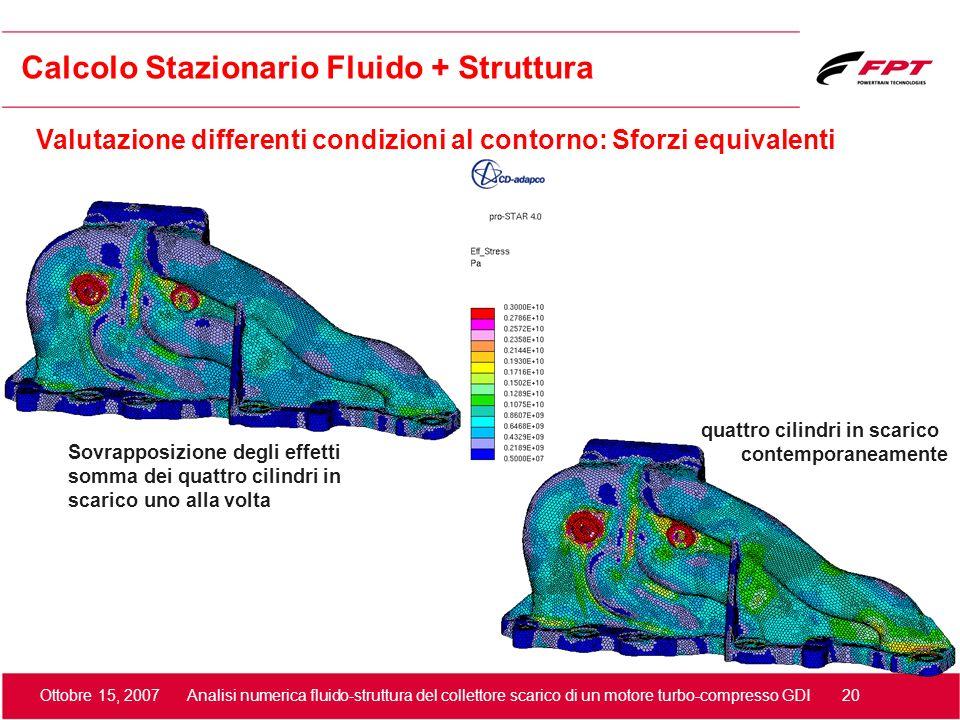 Ottobre 15, 2007 Analisi numerica fluido-struttura del collettore scarico di un motore turbo-compresso GDI 20 Valutazione differenti condizioni al con