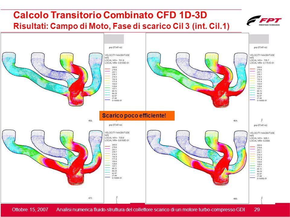 Ottobre 15, 2007 Analisi numerica fluido-struttura del collettore scarico di un motore turbo-compresso GDI 29 Risultati: Campo di Moto, Fase di scaric