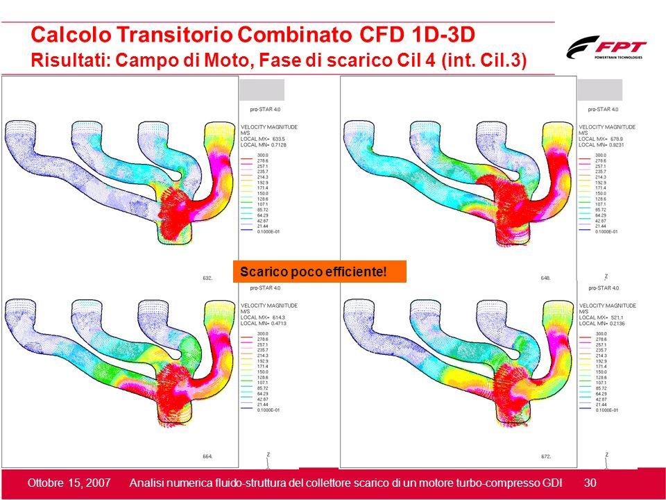 Ottobre 15, 2007 Analisi numerica fluido-struttura del collettore scarico di un motore turbo-compresso GDI 30 Risultati: Campo di Moto, Fase di scaric