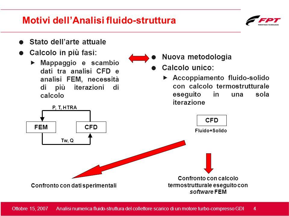 Ottobre 15, 2007 Analisi numerica fluido-struttura del collettore scarico di un motore turbo-compresso GDI 4 Motivi dellAnalisi fluido-struttura Stato