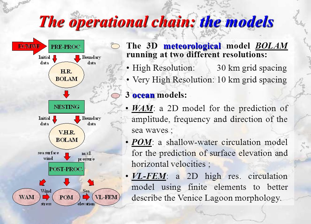 The operational chain: the models meteorological The 3D meteorological model BOLAM running at two different resolutions: High Resolution:30 km grid sp