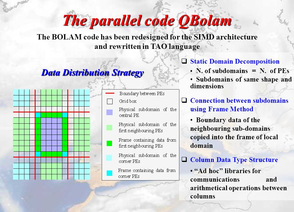 The parallel code QBolam Data Distribution Strategy qStatic Domain Decomposition N. of subdomains = N. of PEs Subdomains of same shape and dimensions