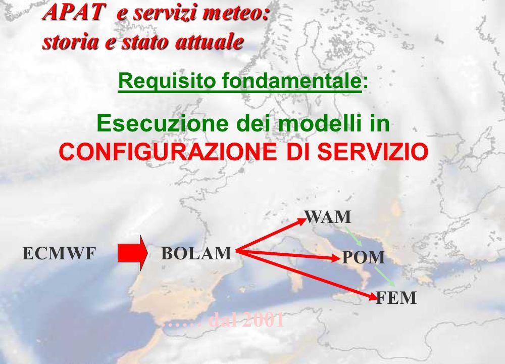 APAT e servizi meteo: storia e stato attuale Requisito fondamentale: Esecuzione dei modelli in CONFIGURAZIONE DI SERVIZIO ECMWFBOLAM WAM POM FEM …… da