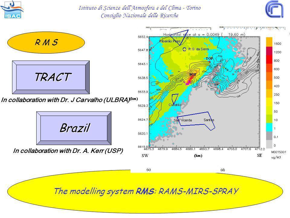The modelling system RMS: RAMS-MIRS-SPRAY TRACT Brazil Istituto di Scienze dellAtmosfera e del Clima - Torino Consiglio Nazionale delle Ricerche R M S In collaboration with Dr.