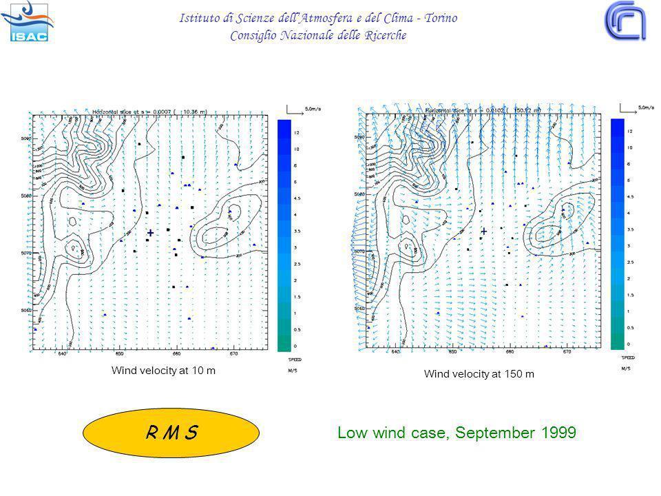 Low wind case, September 1999 Wind velocity at 10 m Wind velocity at 150 m Istituto di Scienze dellAtmosfera e del Clima - Torino Consiglio Nazionale delle Ricerche R M S