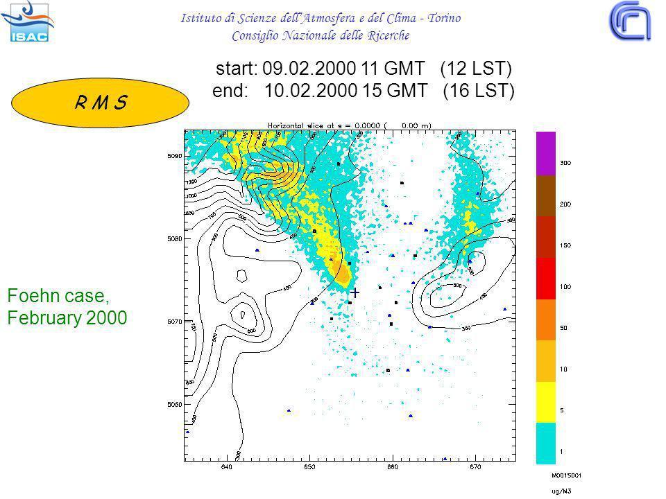 start: 09.02.2000 11 GMT (12 LST) end: 10.02.2000 15 GMT (16 LST) R M S Istituto di Scienze dellAtmosfera e del Clima - Torino Consiglio Nazionale delle Ricerche Foehn case, February 2000