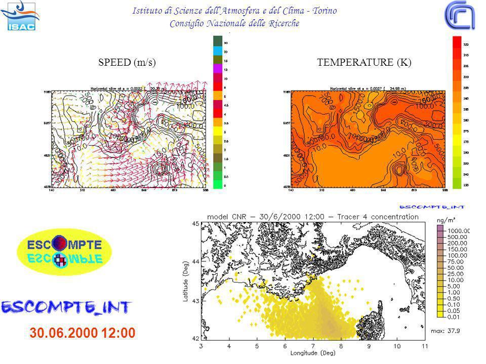 30.06.2000 12:00 SPEED (m/s)TEMPERATURE (K) Istituto di Scienze dellAtmosfera e del Clima - Torino Consiglio Nazionale delle Ricerche