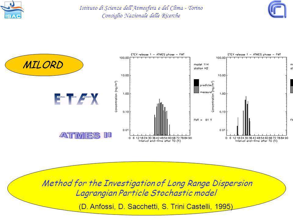 MILORD Istituto di Scienze dellAtmosfera e del Clima - Torino Consiglio Nazionale delle Ricerche Method for the Investigation of Long Range Dispersion Lagrangian Particle Stochastic model (D.
