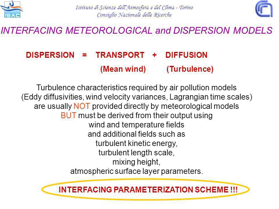 Boundary layer parameterisation MIRS interfacing code: R M S modelling system Atmospheric circulation model: RAMS Lagrangian particle dispersion model: SPRAY Istituto di Scienze dellAtmosfera e del Clima - Torino Consiglio Nazionale delle Ricerche (Regional Atmospheric Modeling System Pielke et al., 1992) (Method for Interfacing RAMS and SPRAY Trini Castelli and Anfossi, 1997, Trini Castelli, 2000) (Brusasca et al., 1989, Anfossi et al., 1998, Tinarelli et al, 2000, Ferrero et al.