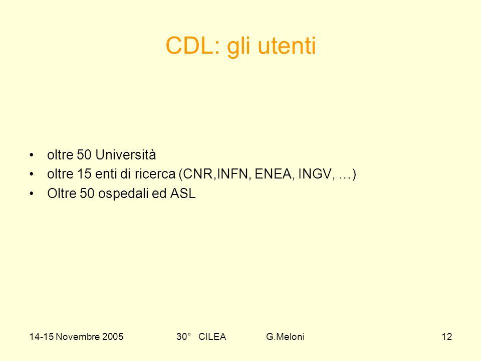 14-15 Novembre 200530° CILEA G.Meloni12 CDL: gli utenti oltre 50 Università oltre 15 enti di ricerca (CNR,INFN, ENEA, INGV, …) Oltre 50 ospedali ed AS