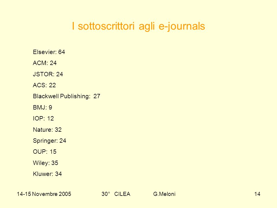 14-15 Novembre 200530° CILEA G.Meloni14 I sottoscrittori agli e-journals Elsevier: 64 ACM: 24 JSTOR: 24 ACS: 22 Blackwell Publishing: 27 BMJ: 9 IOP: 12 Nature: 32 Springer: 24 OUP: 15 Wiley: 35 Kluwer: 34