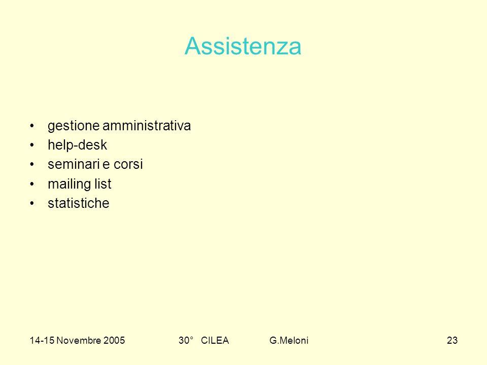 14-15 Novembre 200530° CILEA G.Meloni23 Assistenza gestione amministrativa help-desk seminari e corsi mailing list statistiche