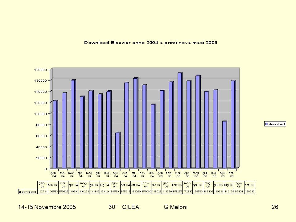 14-15 Novembre 200530° CILEA G.Meloni26