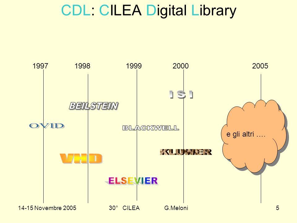14-15 Novembre 200530° CILEA G.Meloni36 LICENZE MULTICONSORTILI Iniziativa della CRUI indirizzata a stabilire una politica nazionale per la gestione dei contratti per le risorse digitali