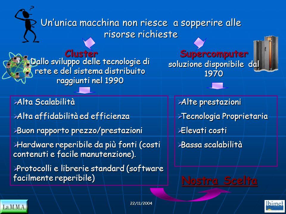 Ununica macchina non riesce a sopperire alle risorse richieste Supercomputer soluzione disponibile dal 1970 Cluster Dallo sviluppo delle tecnologie di