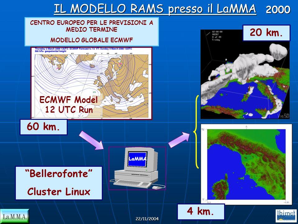 LaMMA IL MODELLO RAMS presso il LaMMA CENTRO EUROPEO PER LE PREVISIONI A MEDIO TERMINE MODELLO GLOBALE ECMWF 20 km. 4 km. 60 km. ECMWF Model 12 UTC Ru