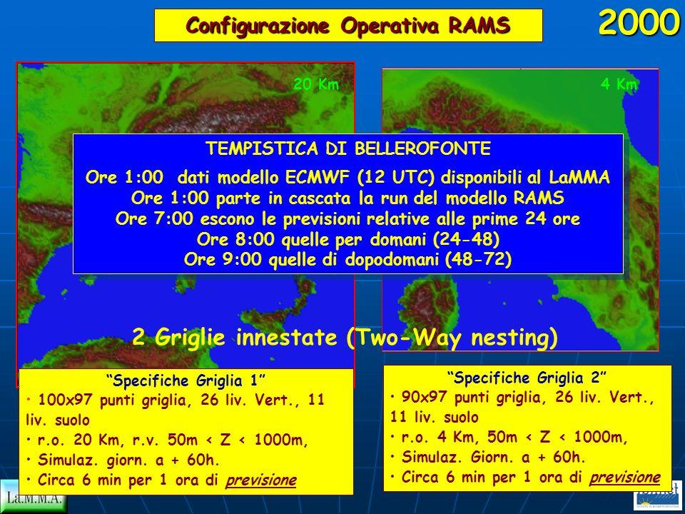 Configurazione Operativa RAMS 4 Km 20 Km 4 Km Specifiche Griglia 1 100x97 punti griglia, 26 liv. Vert., 11 liv. suolo r.o. 20 Km, r.v. 50m < Z < 1000m