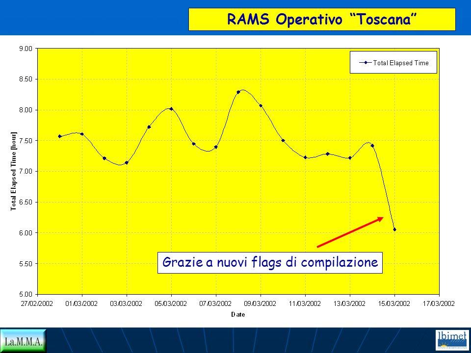 RAMS Operativo Toscana Grazie a nuovi flags di compilazione