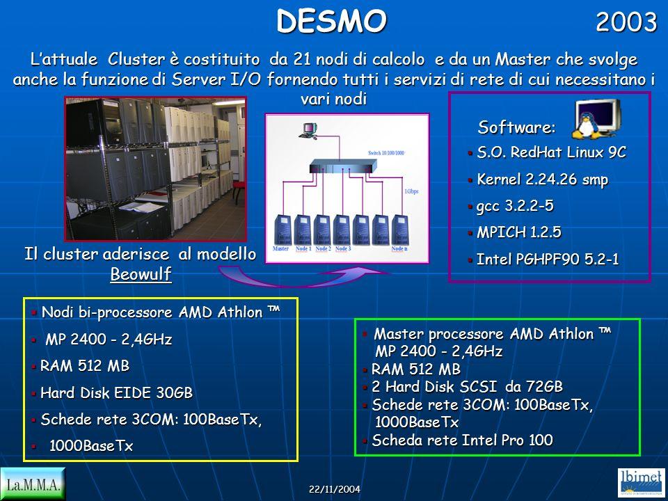 DESMO Lattuale Cluster è costituito da 21 nodi di calcolo e da un Master che svolge anche la funzione di Server I/O fornendo tutti i servizi di rete d
