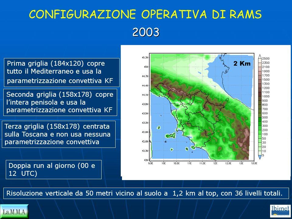 CONFIGURAZIONE OPERATIVA DI RAMS Prima griglia (184x120) copre tutto il Mediterraneo e usa la parametrizzazione convettiva KF Seconda griglia (158x178