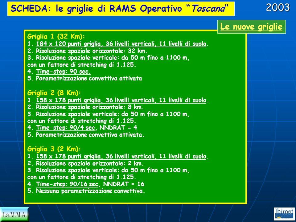 SCHEDA: le griglie di RAMS Operativo Toscana Griglia 1 (32 Km): 1. 184 x 120 punti griglia, 36 livelli verticali, 11 livelli di suolo. 2. Risoluzione