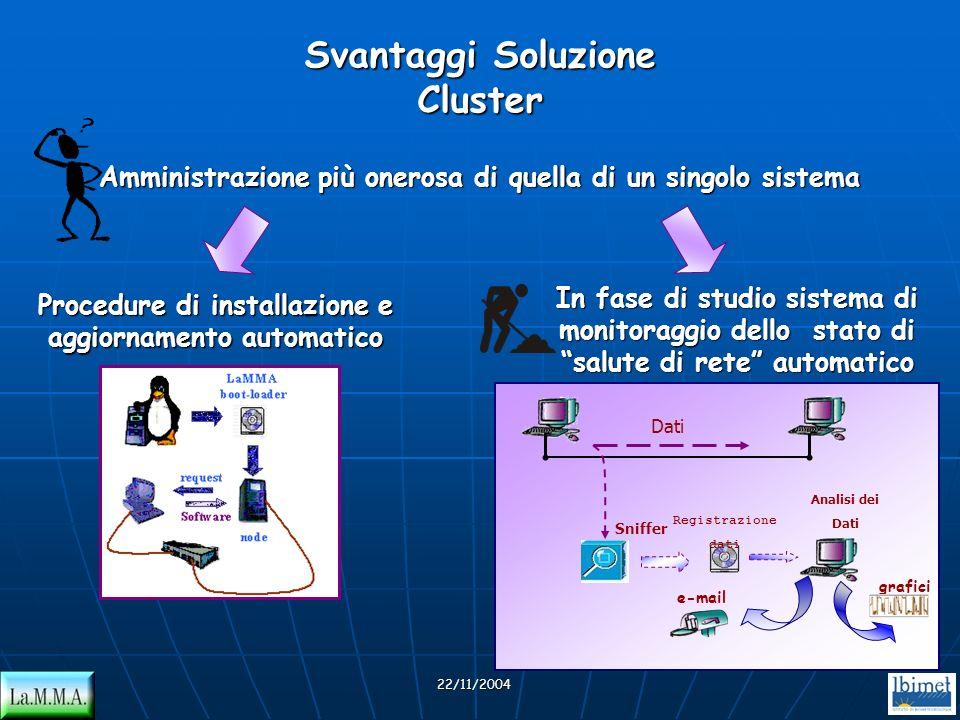 22/11/2004 Dati Sniffer Analisi dei Dati grafici e-mail Registrazione dati Svantaggi Soluzione Cluster Amministrazione più onerosa di quella di un sin