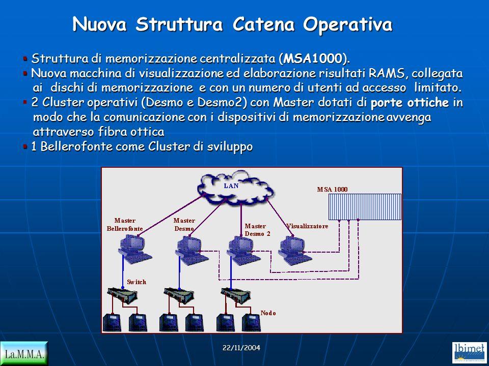 22/11/2004 Struttura di memorizzazione centralizzata (MSA1000). Struttura di memorizzazione centralizzata (MSA1000). Nuova macchina di visualizzazione