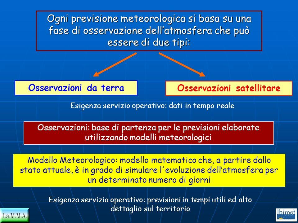 Ogni previsione meteorologica si basa su una fase di osservazione dellatmosfera che può essere di due tipi: Osservazioni da terra Osservazioni satelli