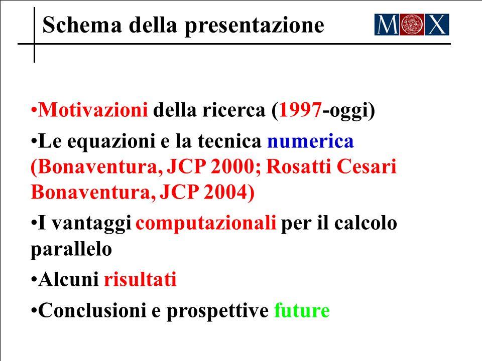 Schema della presentazione Motivazioni della ricerca (1997-oggi) Le equazioni e la tecnica numerica (Bonaventura, JCP 2000; Rosatti Cesari Bonaventura, JCP 2004) I vantaggi computazionali per il calcolo parallelo Alcuni risultati Conclusioni e prospettive future