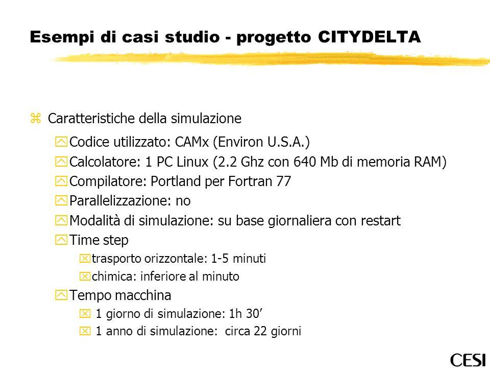 Esempi di casi studio - progetto CITYDELTA zCaratteristiche della simulazione yCodice utilizzato: CAMx (Environ U.S.A.) yCalcolatore: 1 PC Linux (2.2