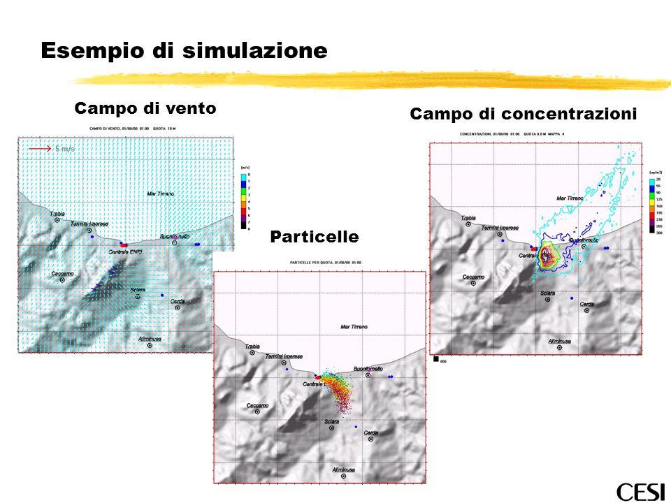 Esempio di simulazione Campo di vento Campo di concentrazioni Particelle