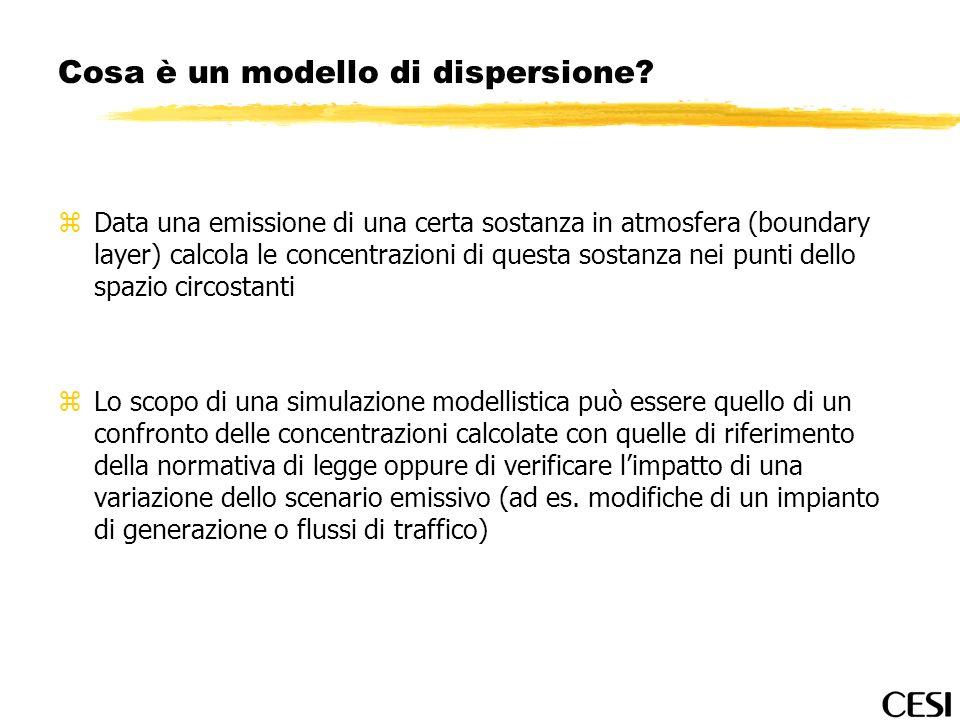 Cosa è un modello di dispersione? zData una emissione di una certa sostanza in atmosfera (boundary layer) calcola le concentrazioni di questa sostanza