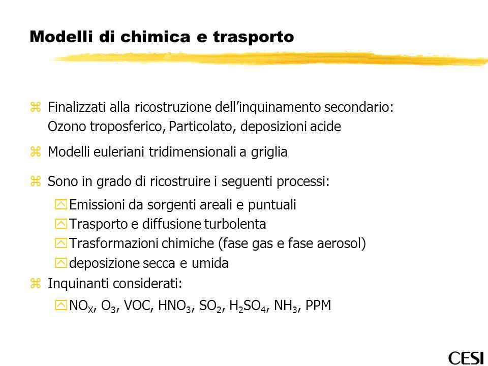 Modelli di chimica e trasporto zFinalizzati alla ricostruzione dellinquinamento secondario: Ozono troposferico, Particolato, deposizioni acide zModell