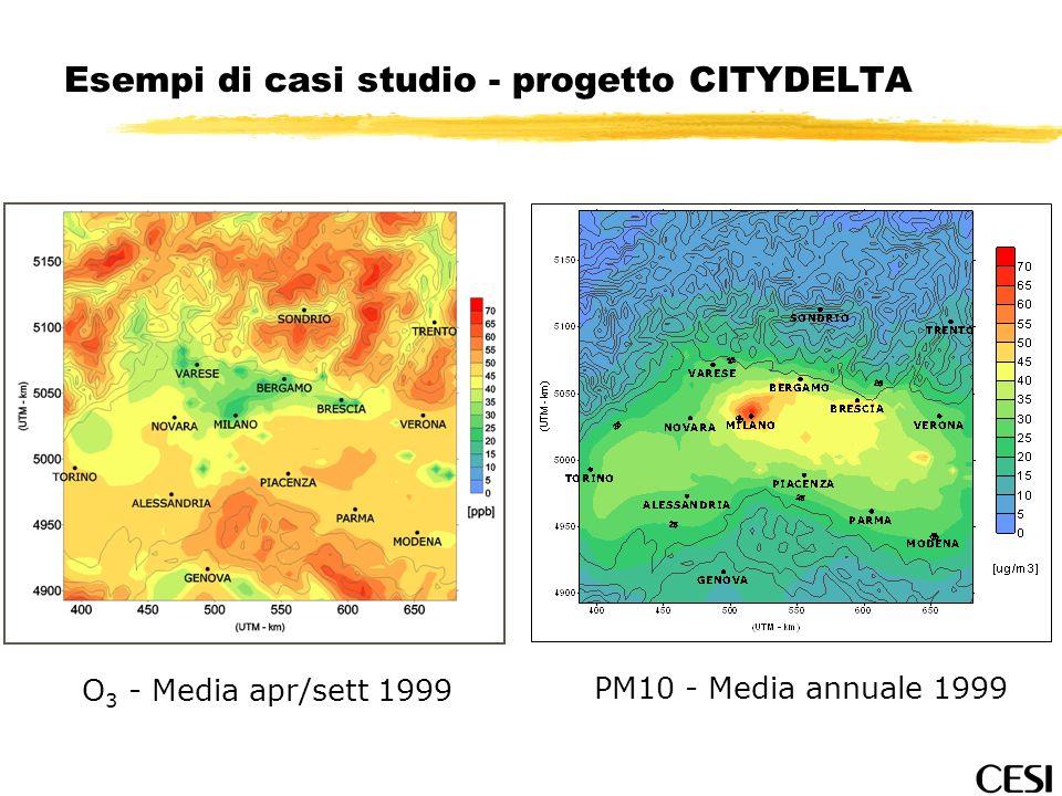 Esempi di casi studio - progetto CITYDELTA O 3 - Media apr/sett 1999 PM10 - Media annuale 1999