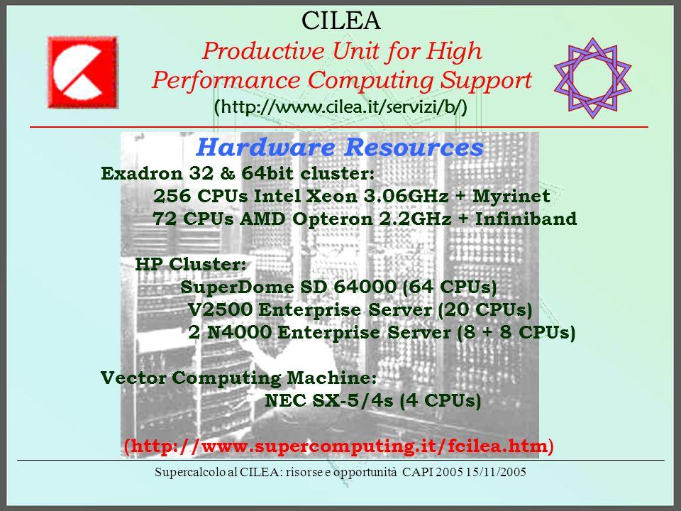 Supercalcolo al CILEA: risorse e opportunità CAPI 2005 15/11/2005 CILEA High Performance Computing Resources (http://www.supercomputing.it/fcilea.htm)