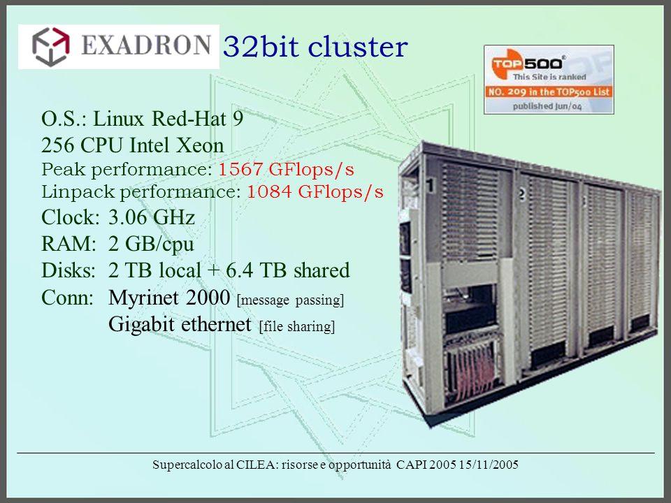 Supercalcolo al CILEA: risorse e opportunità CAPI 2005 15/11/2005 Exadron 64bit cluster O.S.: Linux Fedora Core release 3 72 CPU AMD Opteron Peak performance: 317 GFlops/s Clock:2.2 GHz RAM: 1 GB/cpu Disks:5.2 TB shared Conn: Infiniband 4X [message passing] Myrinet 2000 [message passing] Gigabit ethernet [file sharing]
