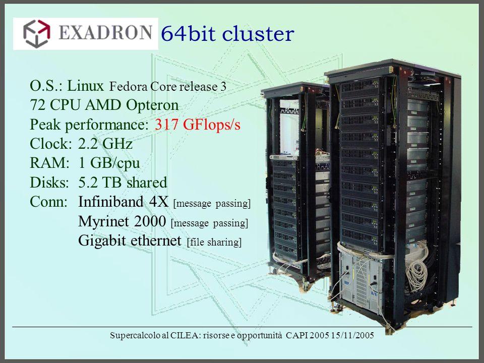 Supercalcolo al CILEA: risorse e opportunità CAPI 2005 15/11/2005 HP SuperDome SD 64000 Model: SuperDome SD 64000 O.S.: HP-UX 11.11 64 bit 64 CPU PA-RISC PA-8700 Peak performance: 192 Gflops Clock:750 MHz RAM: 64 GB Disks:1600 GB