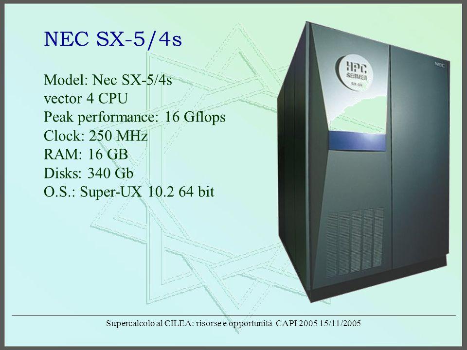 Supercalcolo al CILEA: risorse e opportunità CAPI 2005 15/11/2005 NEC SX-5/4s Model: Nec SX-5/4s vector 4 CPU Peak performance: 16 Gflops Clock: 250 MHz RAM: 16 GB Disks: 340 Gb O.S.: Super-UX 10.2 64 bit