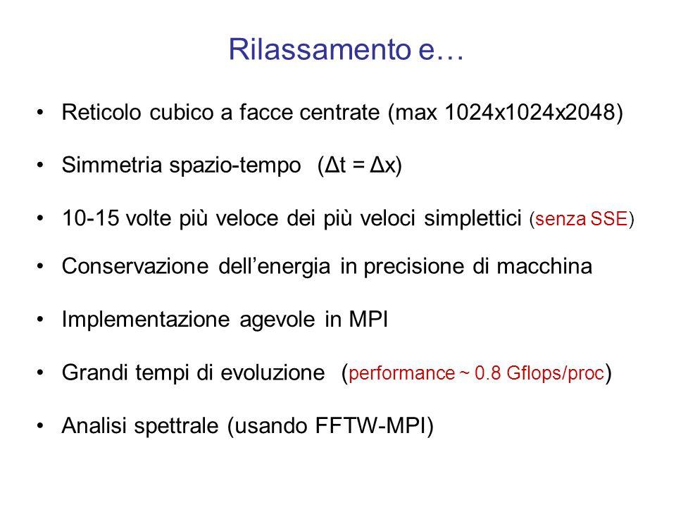Rilassamento e… Reticolo cubico a facce centrate (max 1024x1024x2048) Simmetria spazio-tempo (Δt = Δx) Grandi tempi di evoluzione ( performance ~ 0.8 Gflops/proc ) Conservazione dellenergia in precisione di macchina Analisi spettrale (usando FFTW-MPI) 10-15 volte più veloce dei più veloci simplettici (senza SSE) Implementazione agevole in MPI
