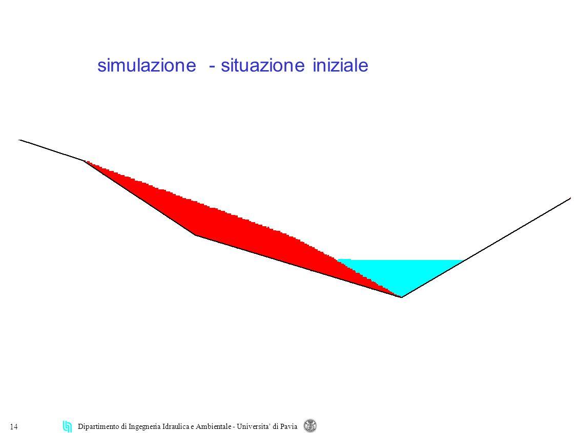 Dipartimento di Ingegneria Idraulica e Ambientale - Universita di Pavia 14 simulazione - situazione iniziale