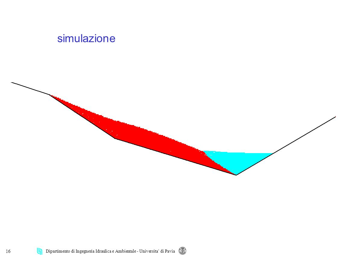 Dipartimento di Ingegneria Idraulica e Ambientale - Universita di Pavia 16 simulazione