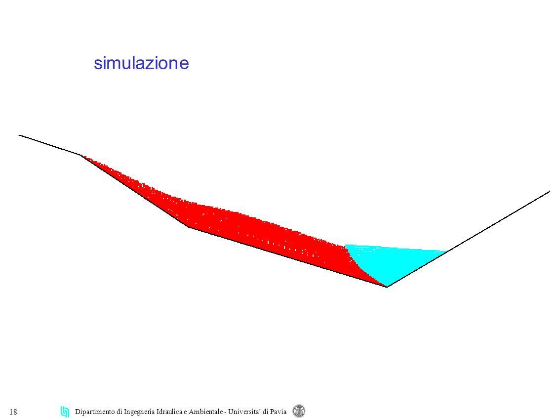 Dipartimento di Ingegneria Idraulica e Ambientale - Universita di Pavia 18 simulazione