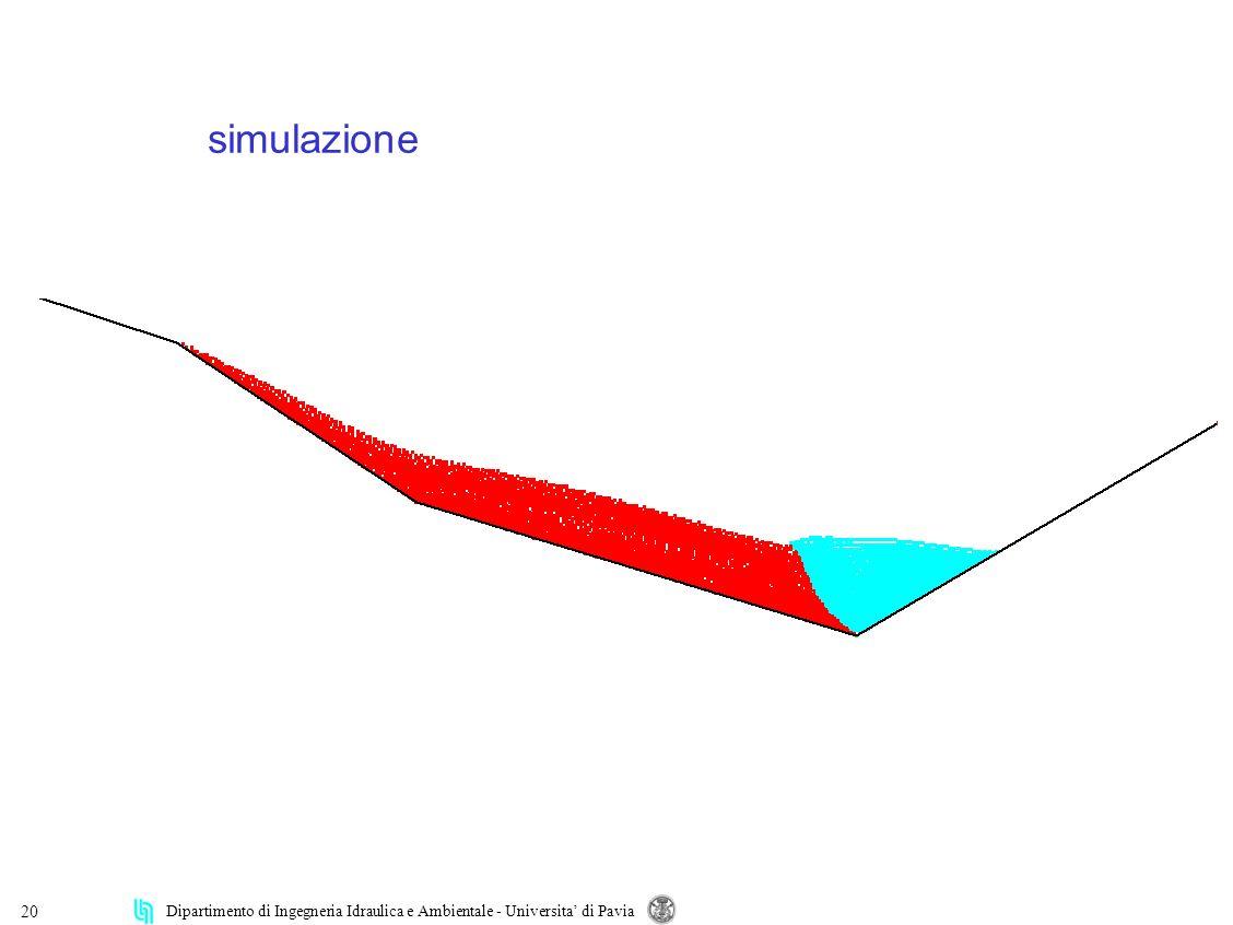 Dipartimento di Ingegneria Idraulica e Ambientale - Universita di Pavia 20 simulazione