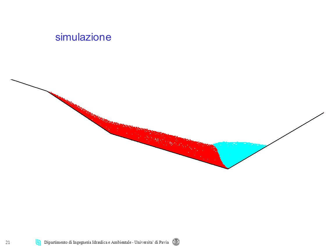 Dipartimento di Ingegneria Idraulica e Ambientale - Universita di Pavia 21 simulazione