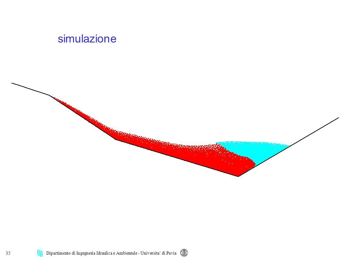 Dipartimento di Ingegneria Idraulica e Ambientale - Universita di Pavia 35 simulazione
