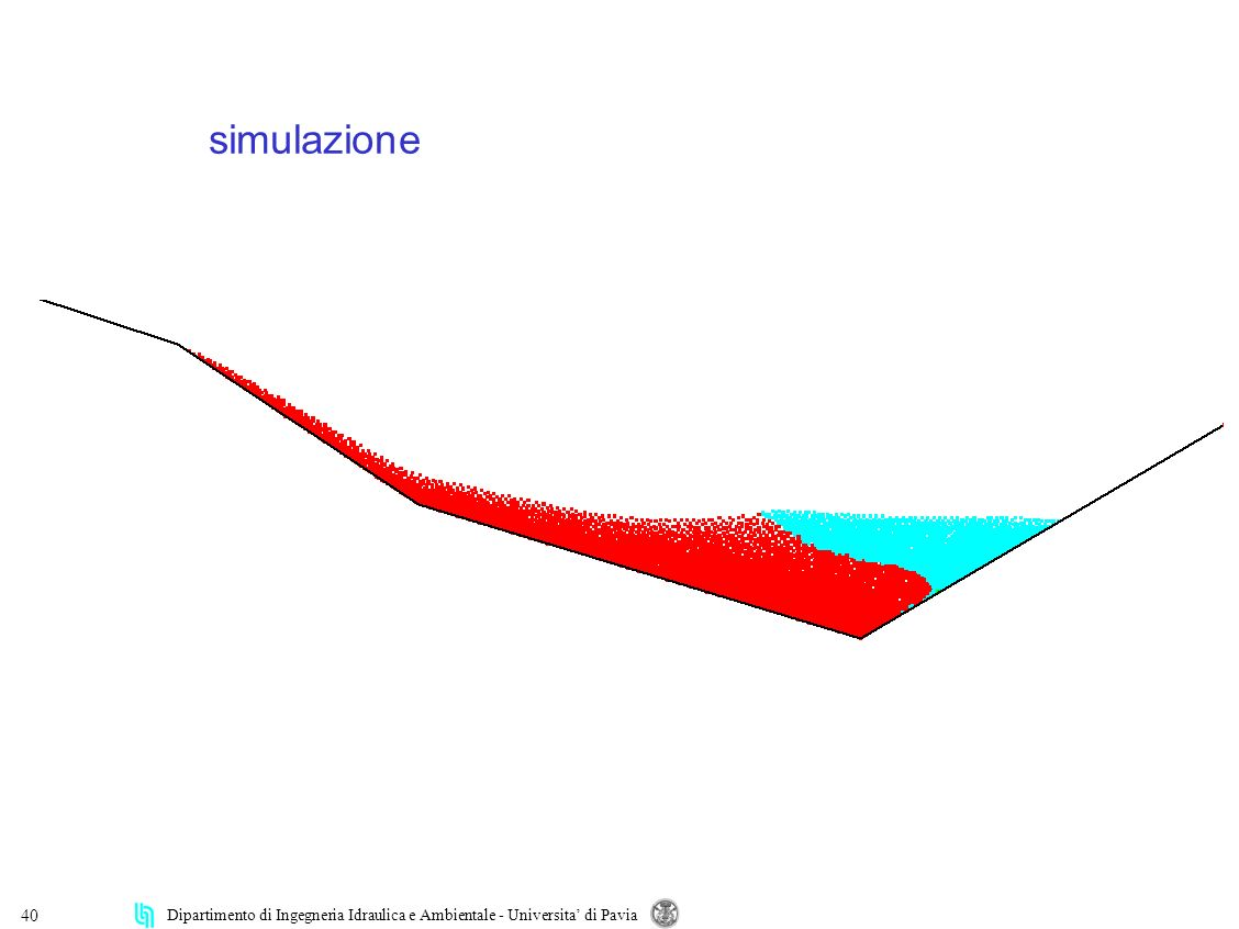 Dipartimento di Ingegneria Idraulica e Ambientale - Universita di Pavia 40 simulazione