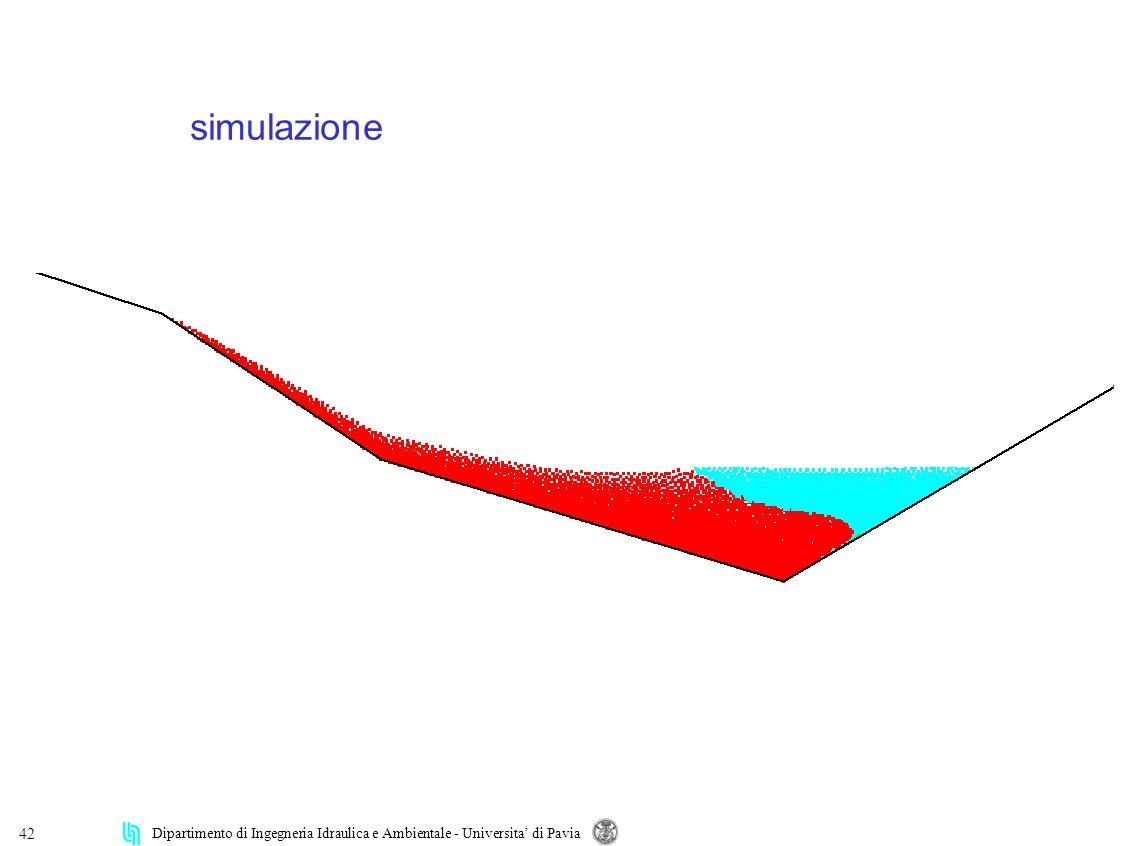 Dipartimento di Ingegneria Idraulica e Ambientale - Universita di Pavia 42 simulazione