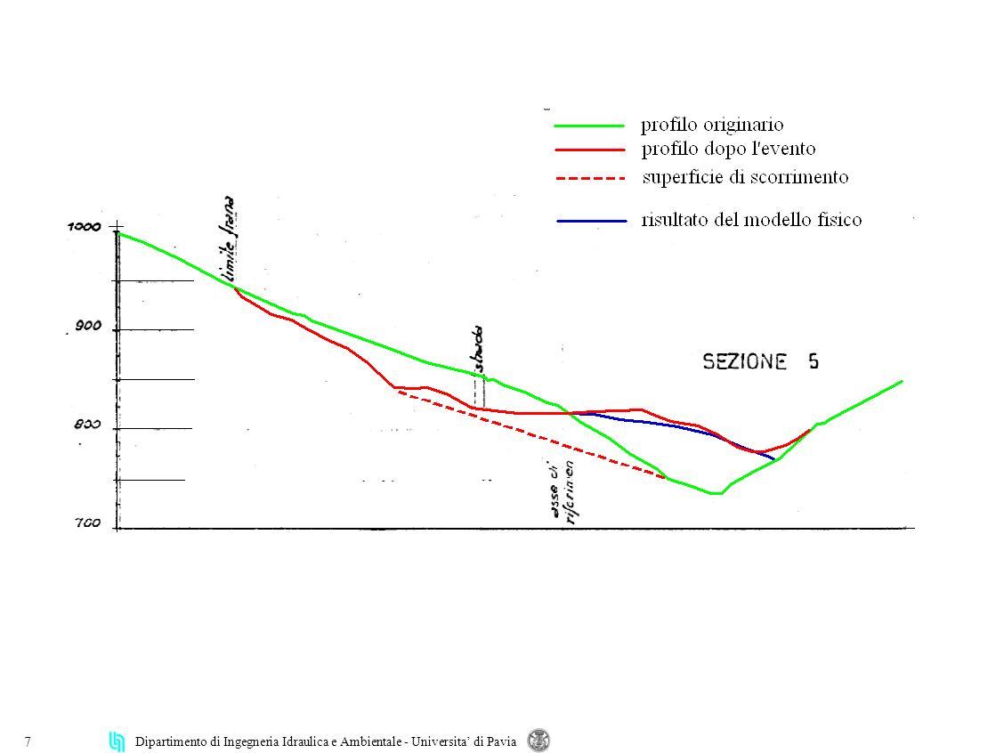 Dipartimento di Ingegneria Idraulica e Ambientale - Universita di Pavia 28 simulazione massima quota raggiunta dallonda