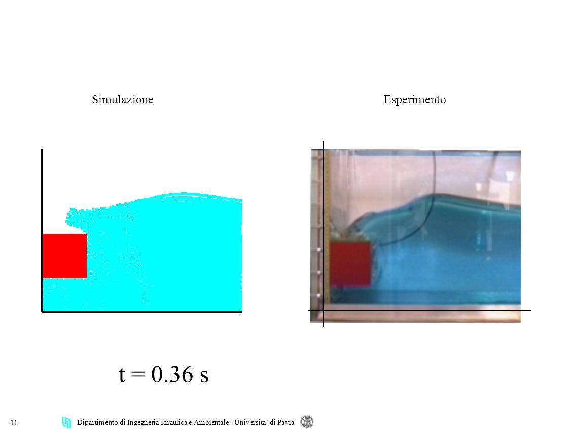 Dipartimento di Ingegneria Idraulica e Ambientale - Universita di Pavia 11 Simulazione Esperimento t = 0.36 s