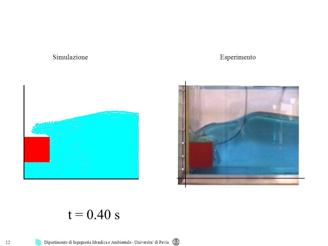Dipartimento di Ingegneria Idraulica e Ambientale - Universita di Pavia 12 Simulazione Esperimento t = 0.40 s